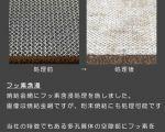焼結金属(多孔質金属)へのフッ素含浸