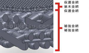積層焼結金網 構造