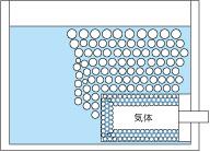 多孔質焼結金属によるバブリング