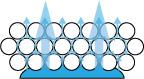 焼結金属(多孔質金属)による毛細管現象イメージ